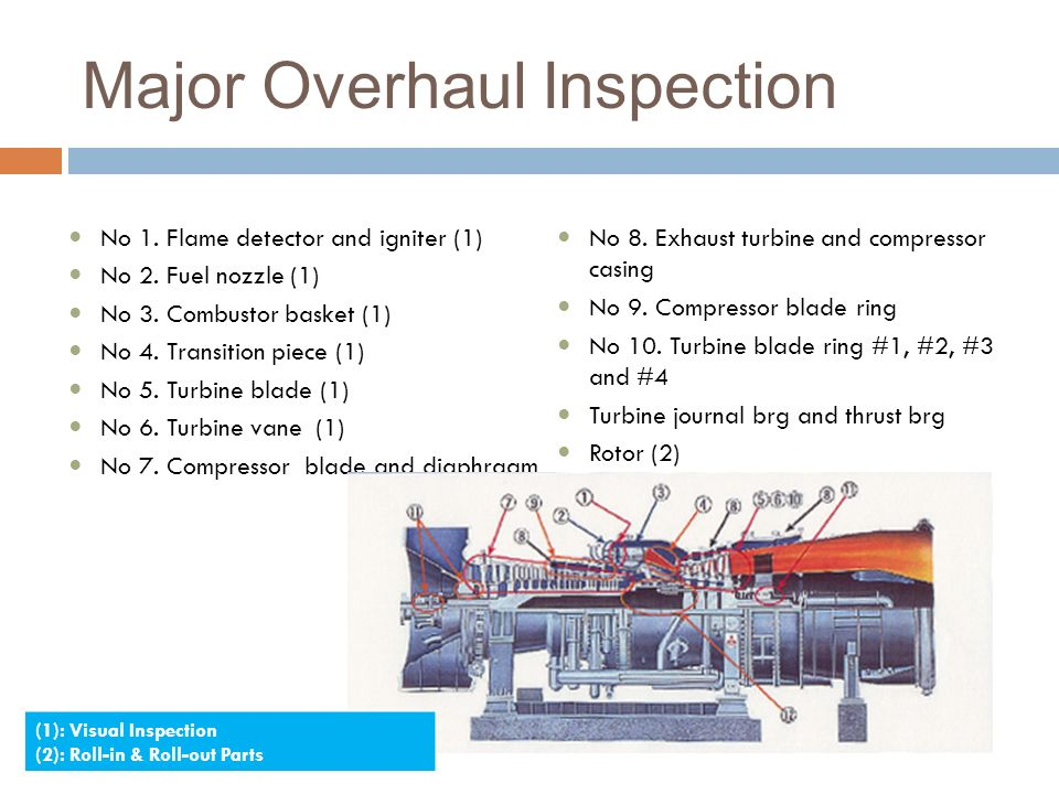 Major Overhaul Inspection