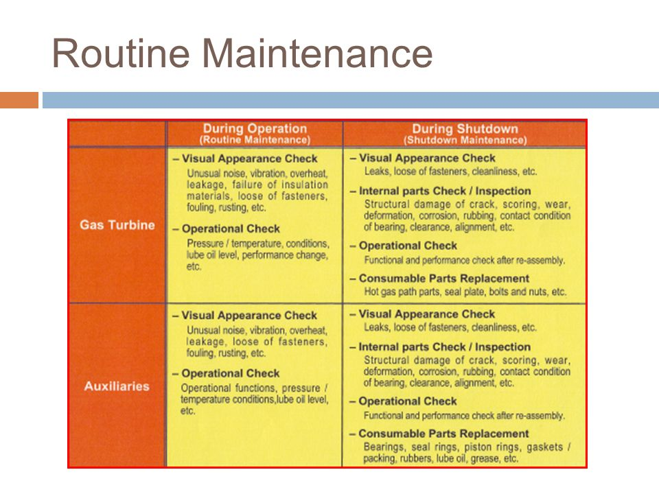 Routine Maintenance