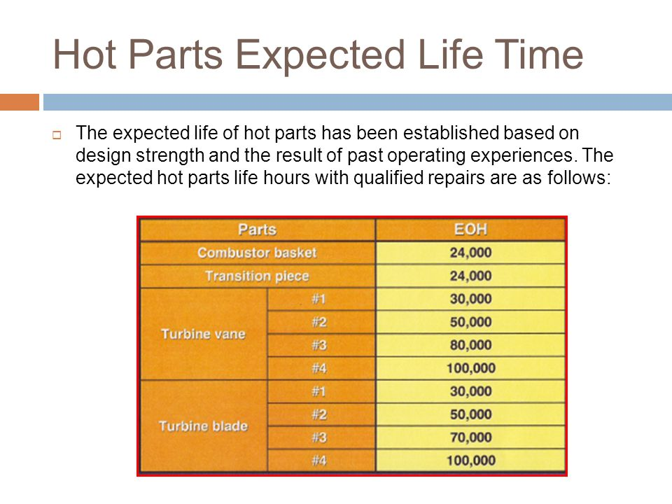 Hot Parts Expected Life Time