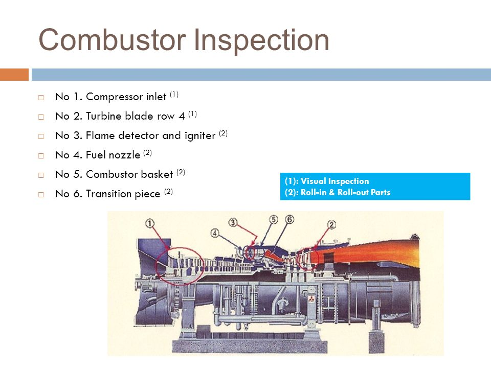 Combustor Inspection No 1. Compressor inlet (1)