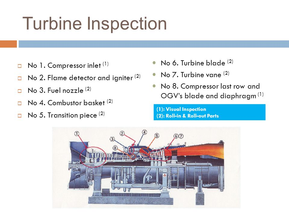 Turbine Inspection No 6. Turbine blade (2) No 1. Compressor inlet (1)