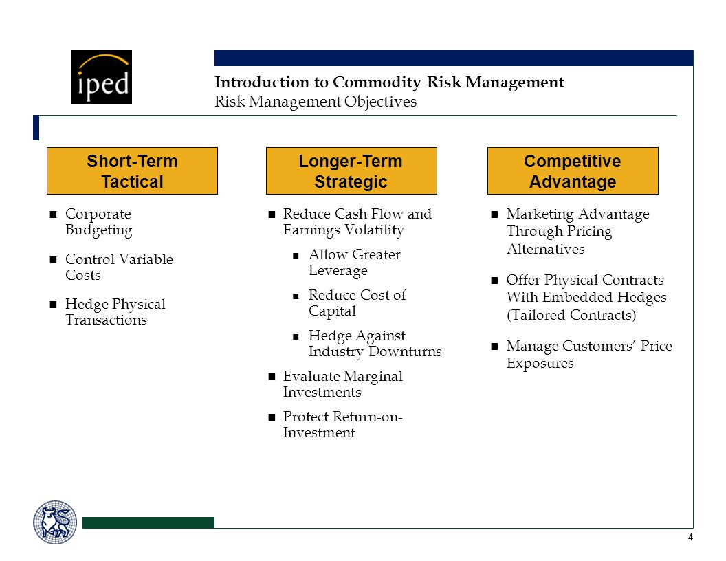 Short-Term Tactical Longer-Term Strategic Competitive Advantage