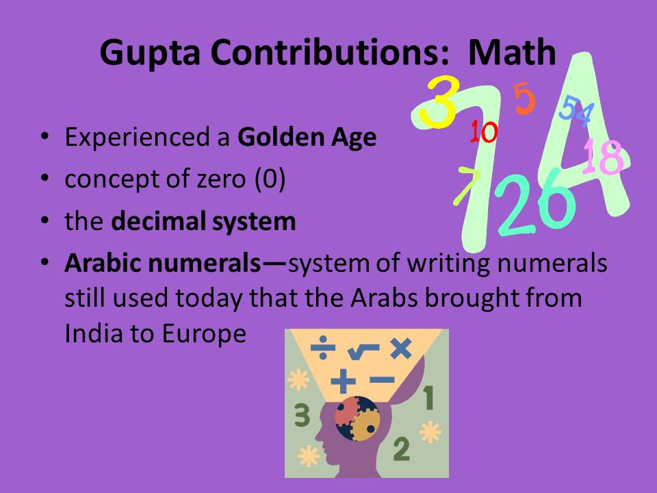 Gupta Contributions: Math