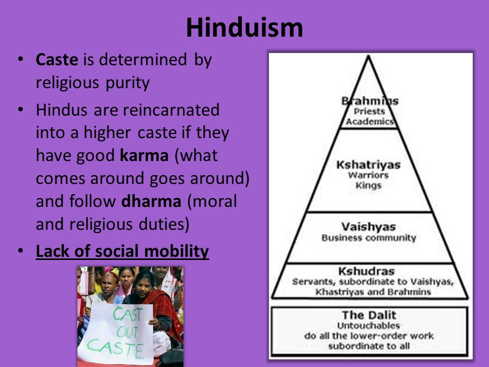 Hinduism Caste is determined by religious purity