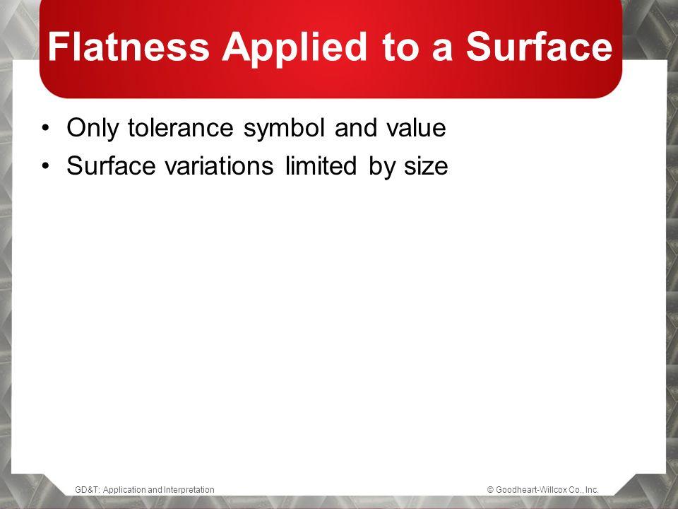 5 Form Tolerances Ppt Video Online Download
