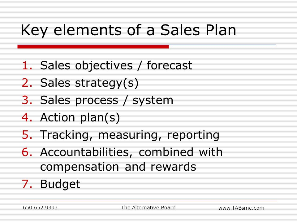 Welcome To Our Sales Workshop Writing A Sales Plan Ppt