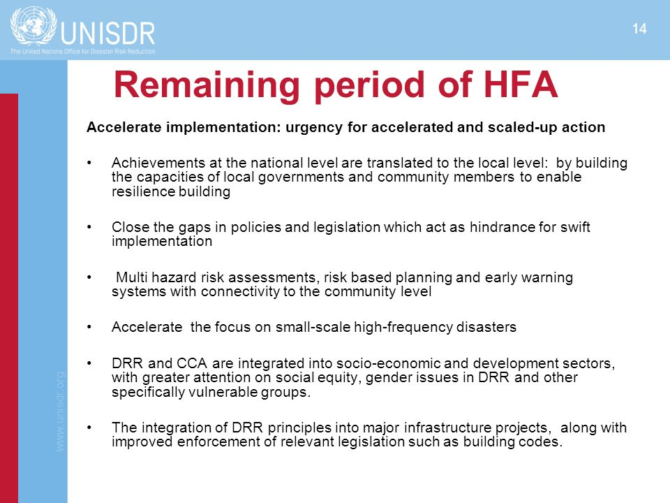 Remaining period of HFA