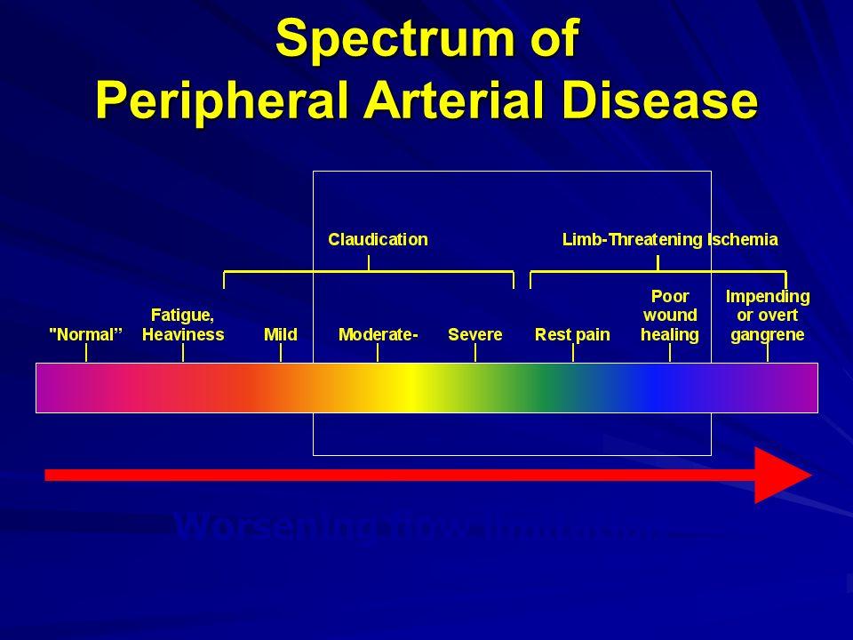 Ppt peripheral arterial disease (pad) powerpoint presentation.