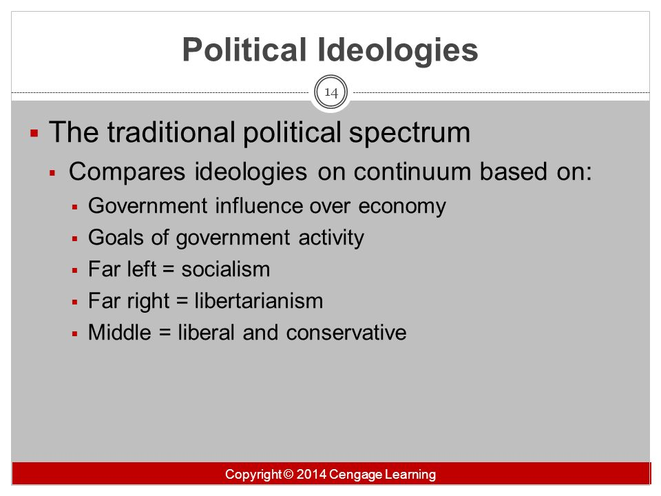 Political Ideologies The traditional political spectrum