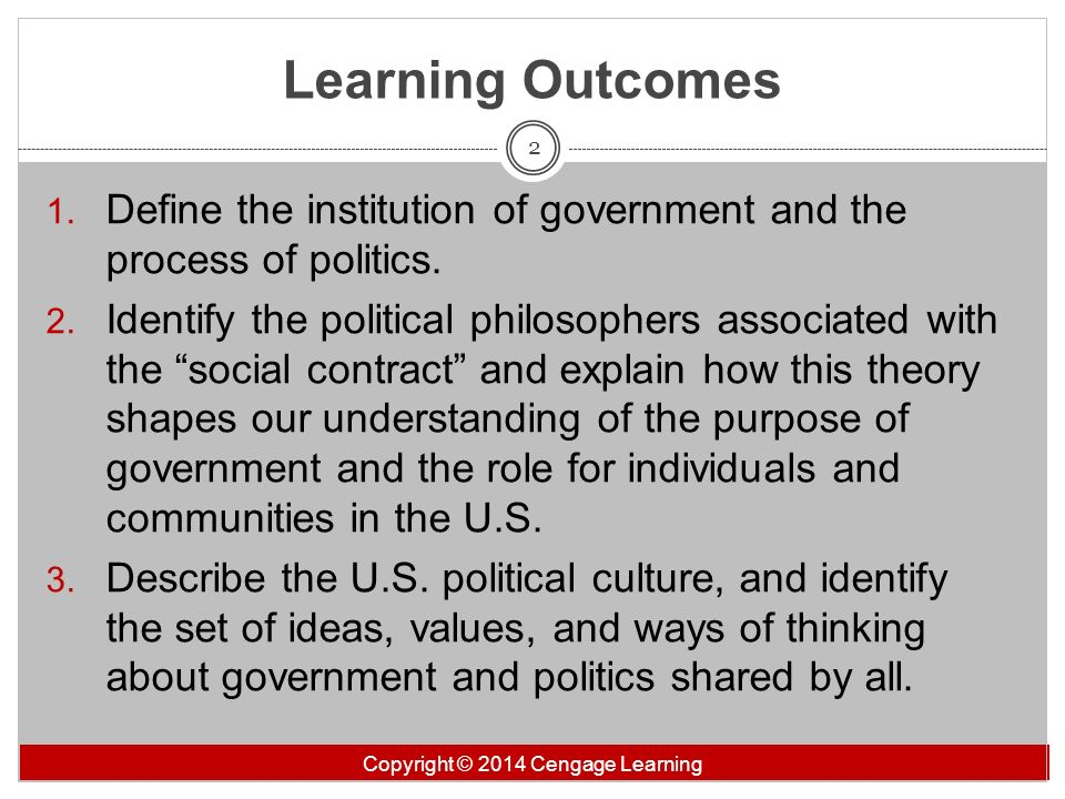 Learning Outcomes Define the institution of government and the process of politics.