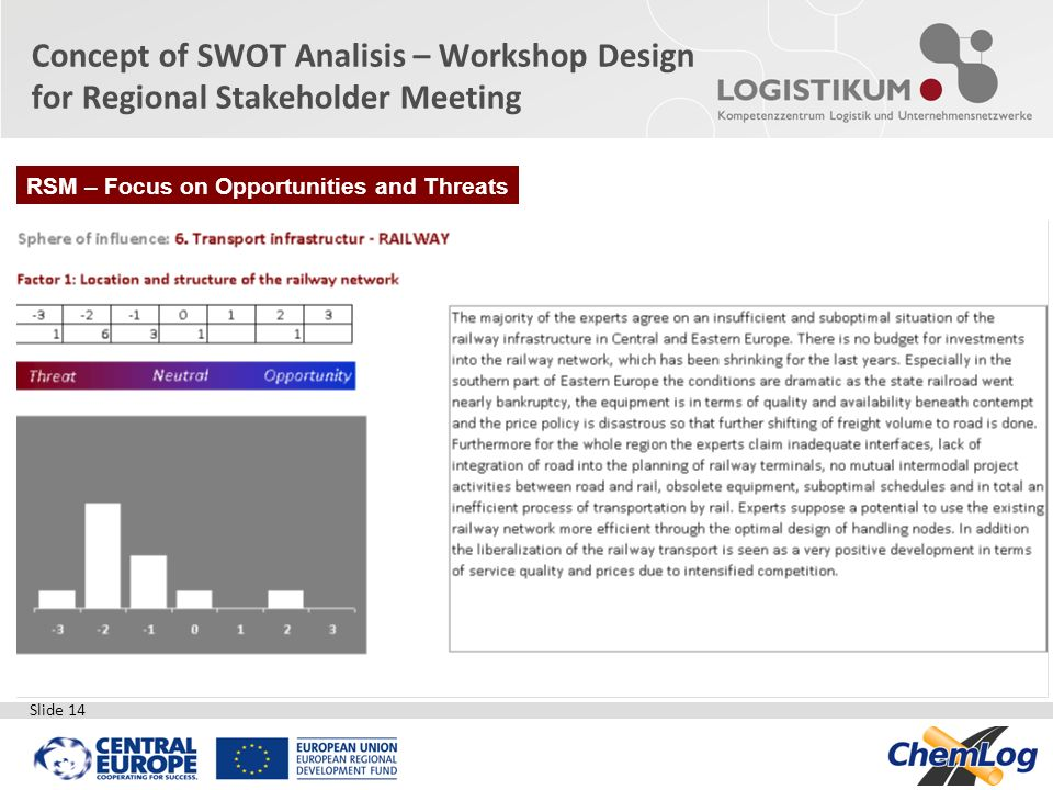 Concept of SWOT Analisis – Workshop Design for Regional Stakeholder Meeting