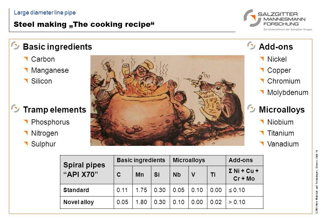 "Steel making ""The cooking recipe"
