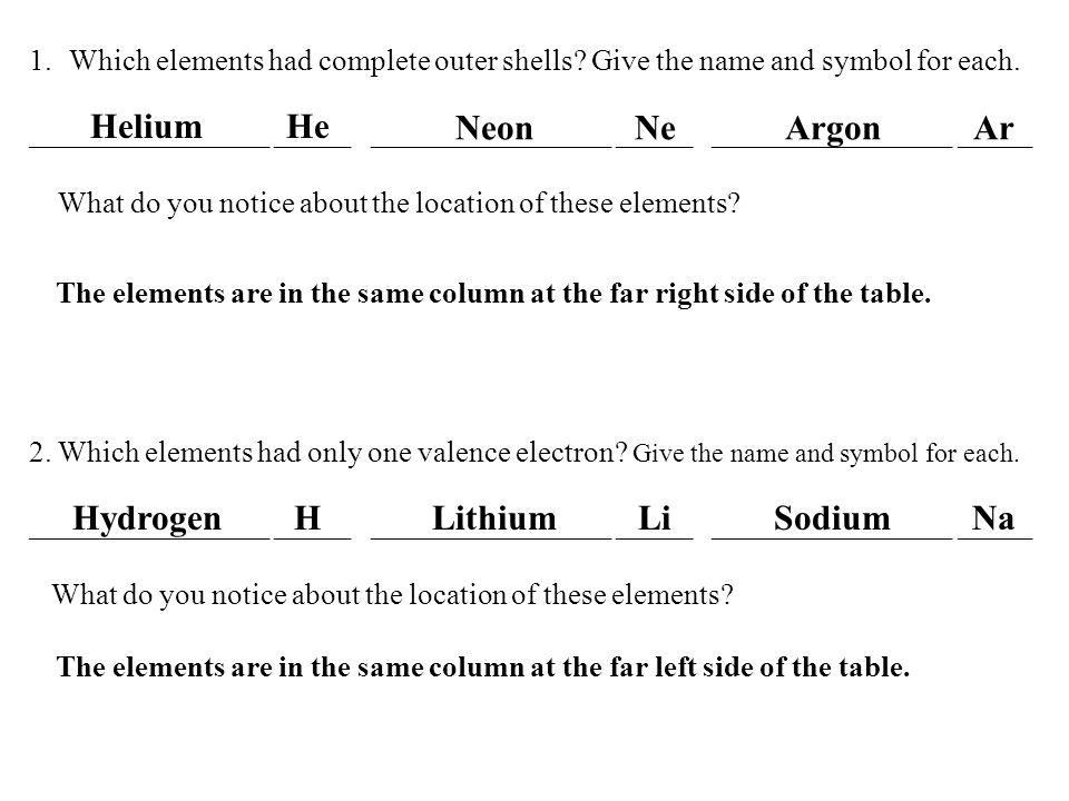 Al si ne li he p h periodic table basics be o mg f na n b c cl ppt 2 helium urtaz Choice Image