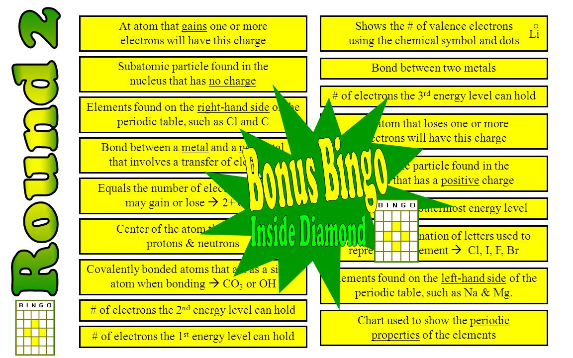 Round 2 Bonus Bingo Inside Diamond