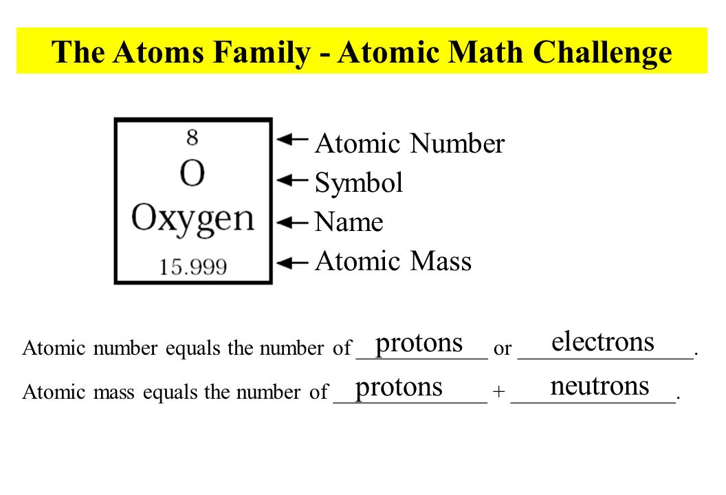 The Atoms Family - Atomic Math Challenge