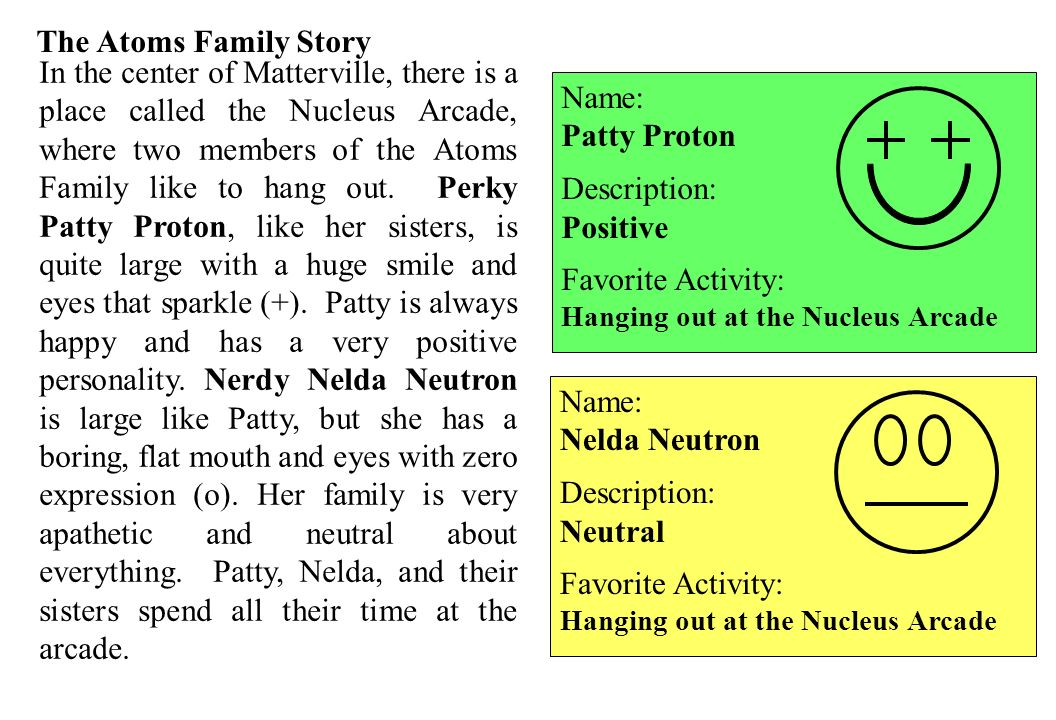The Atoms Family Story