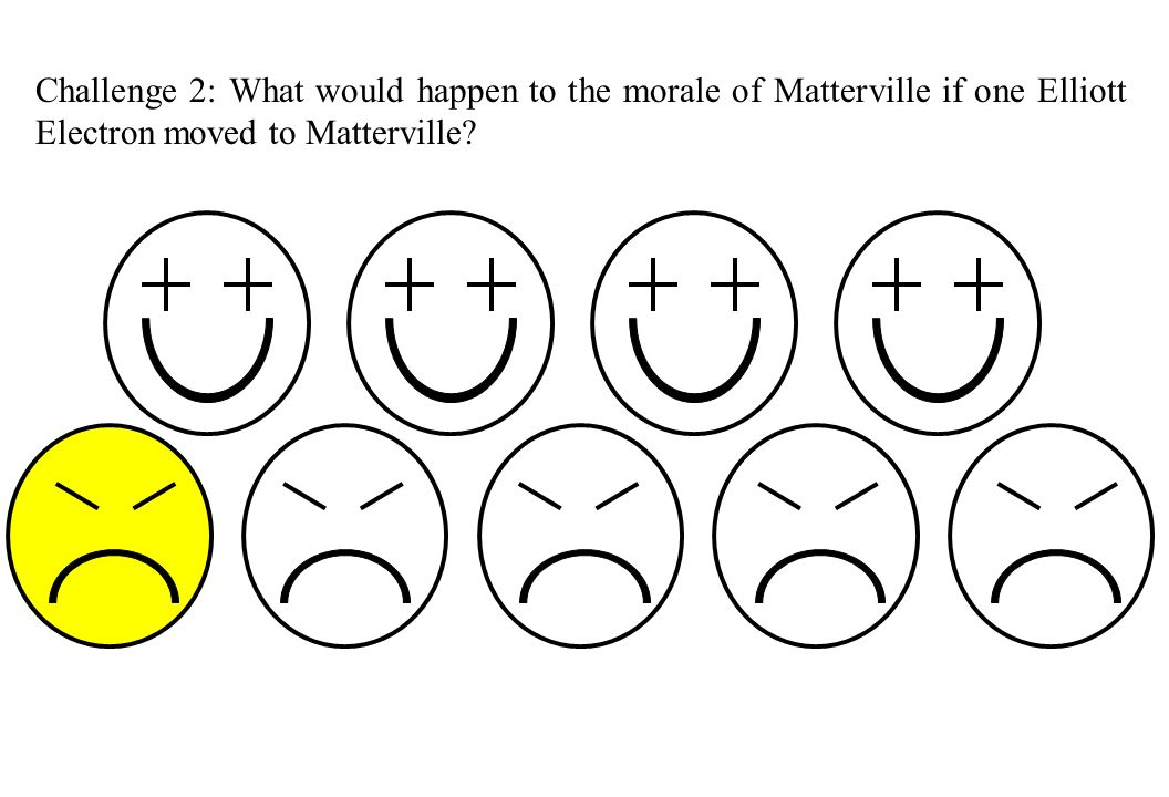 Challenge 2: What would happen to the morale of Matterville if one Elliott Electron moved to Matterville