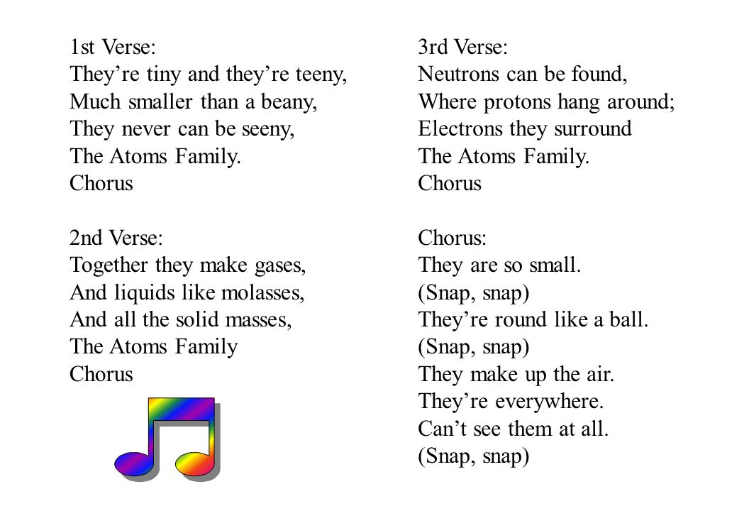 1st Verse: They're tiny and they're teeny, Much smaller than a beany, They never can be seeny, The Atoms Family.