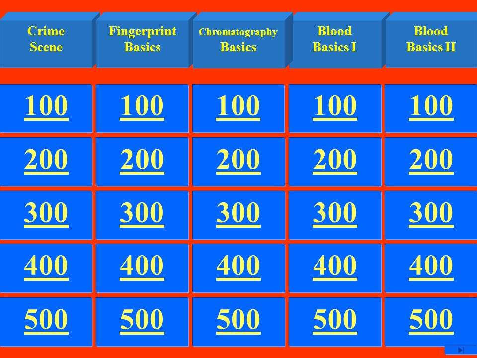 Jeopardy Forensic Science Theme music downloaded from: - ppt download