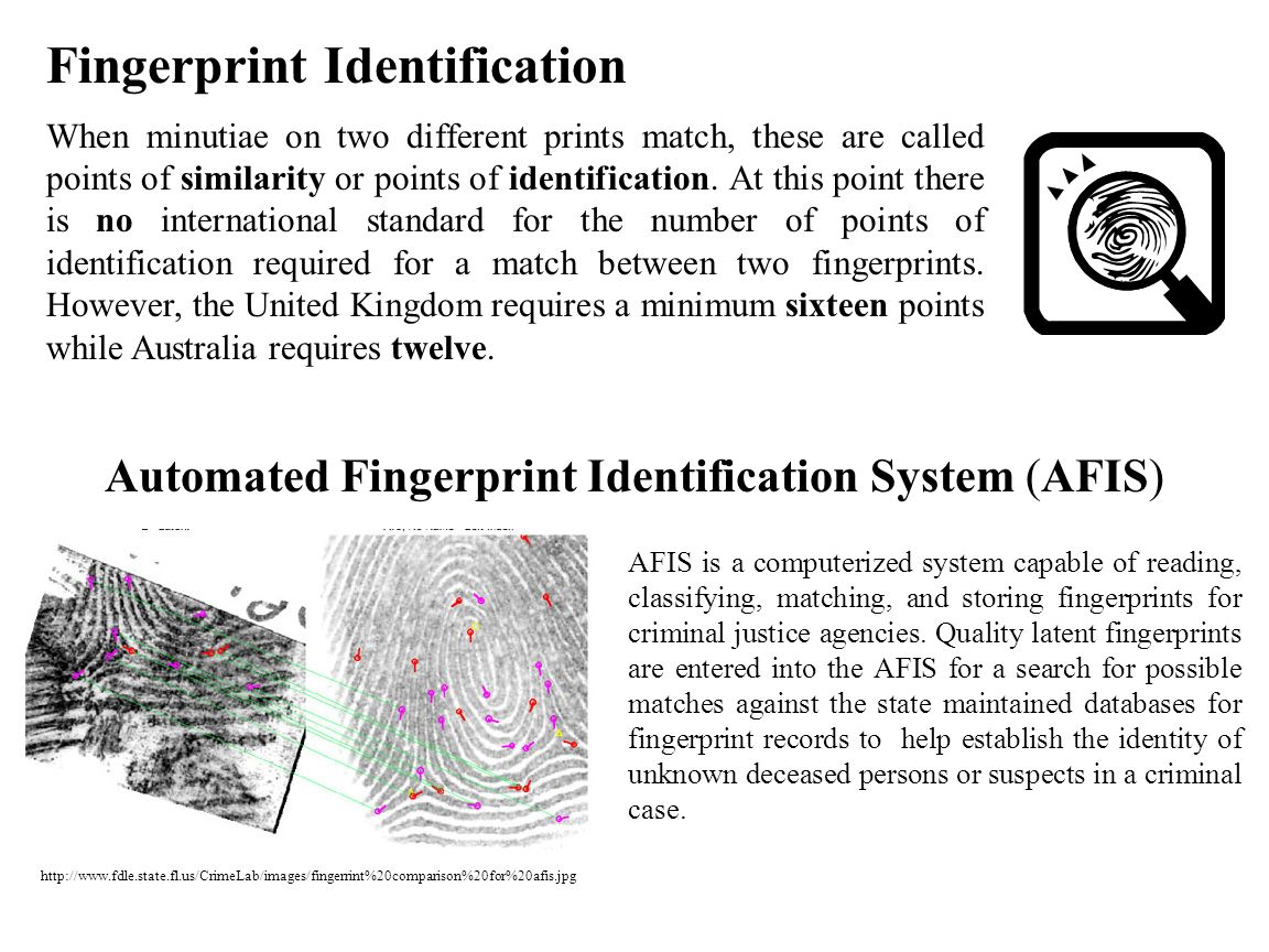 Automated Fingerprint Identification System (AFIS)