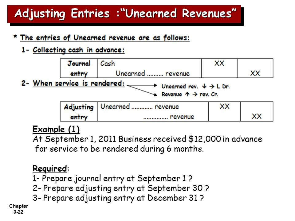 how to record unearned revenue