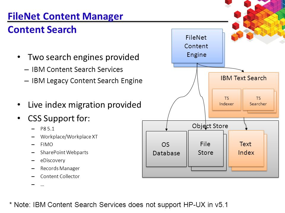 Ibm Filenet Platform Update Ppt Download