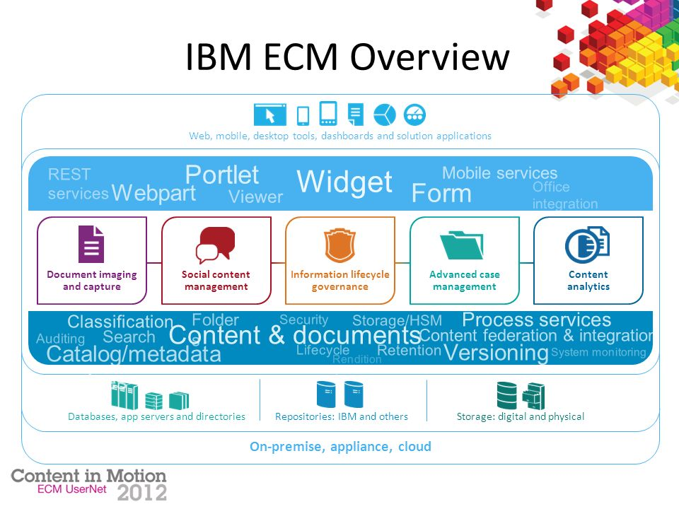 IBM FileNet platform update - ppt download