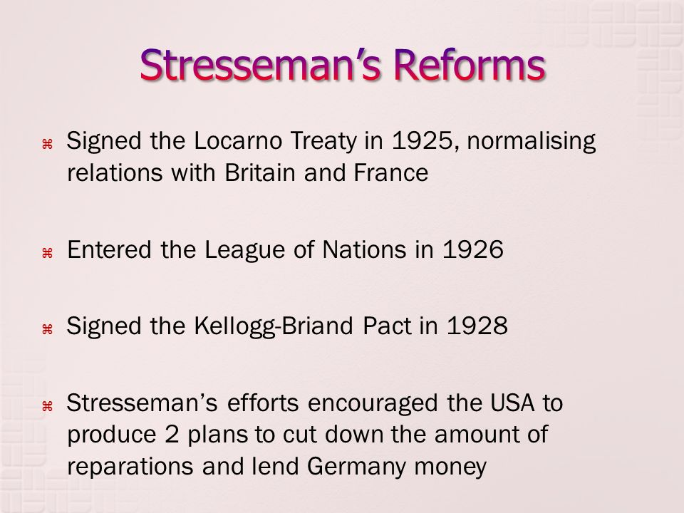 League Of Nations Ppt Download