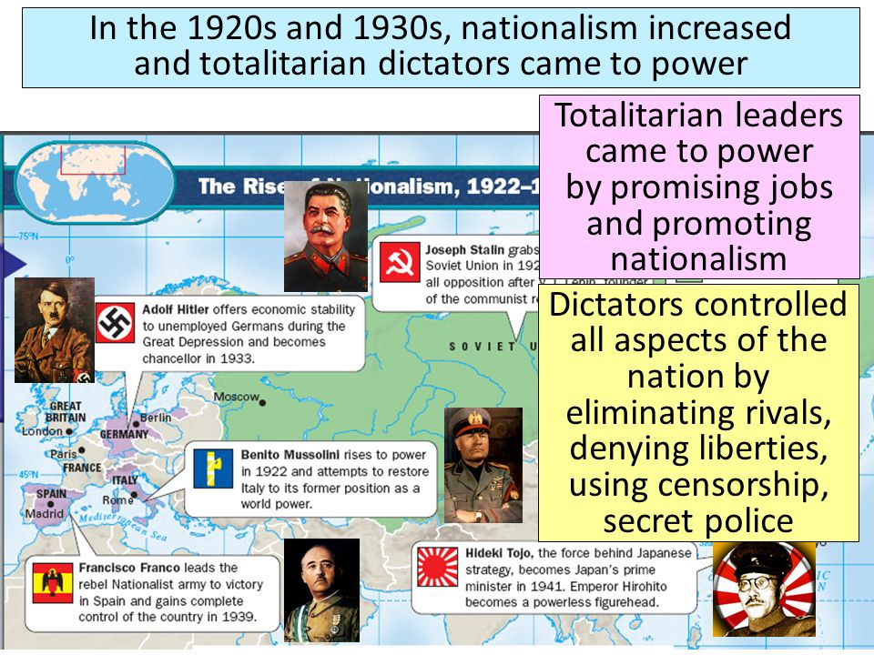 In the 1920s and 1930s, nationalism increased and totalitarian dictators came to power