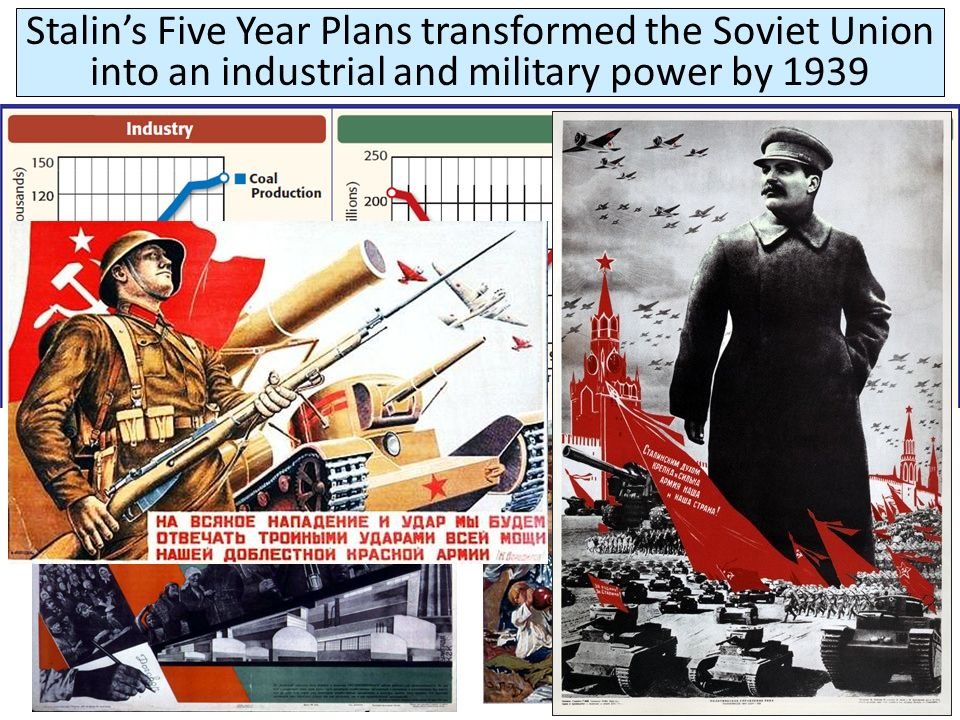 Stalin's Five Year Plans transformed the Soviet Union into an industrial and military power by 1939