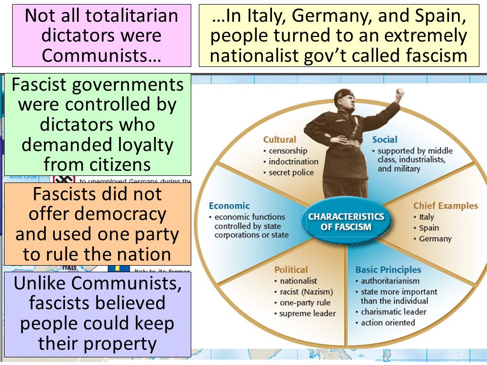 Not all totalitarian dictators were Communists…