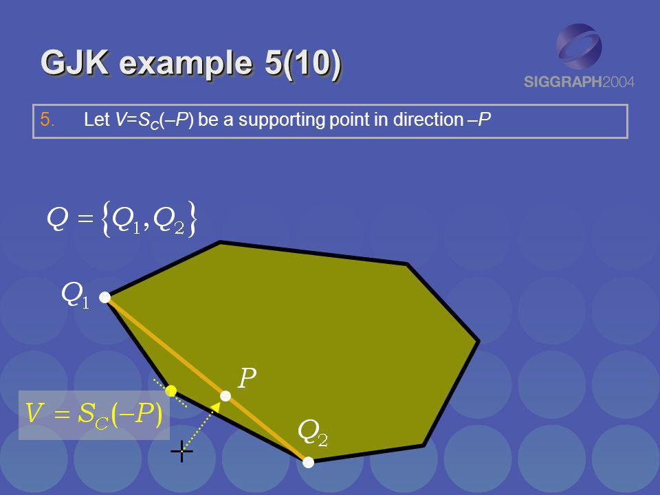 GJK example 5(10) Let V=SC(–P) be a supporting point in direction –P