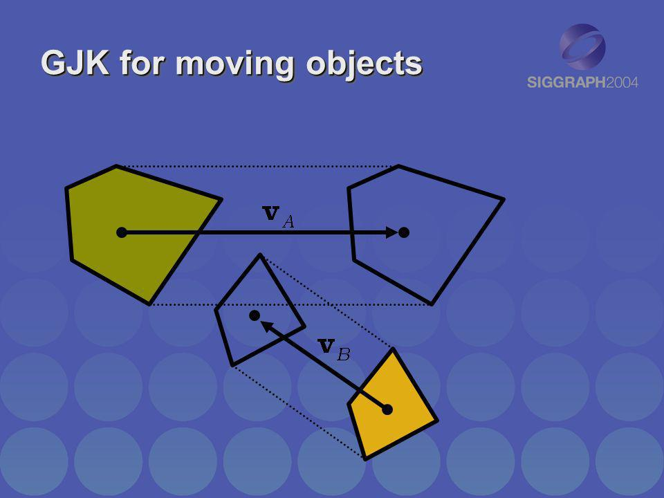 GJK for moving objects With minimal changes GJK can be applied to detect collisions between objects undergoing uniform linear (translational) motion.