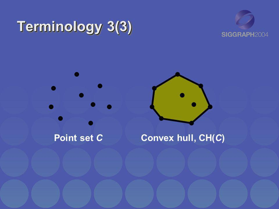 Terminology 3(3) Point set C Convex hull, CH(C)