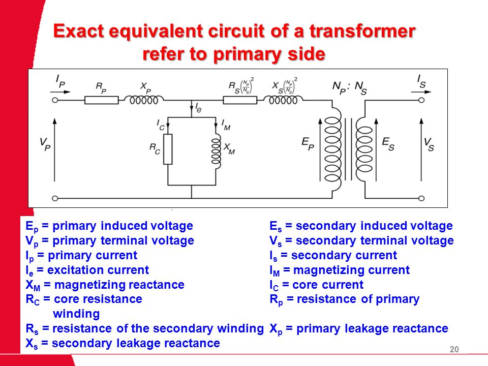 Single Phase Transformer - ppt video online download