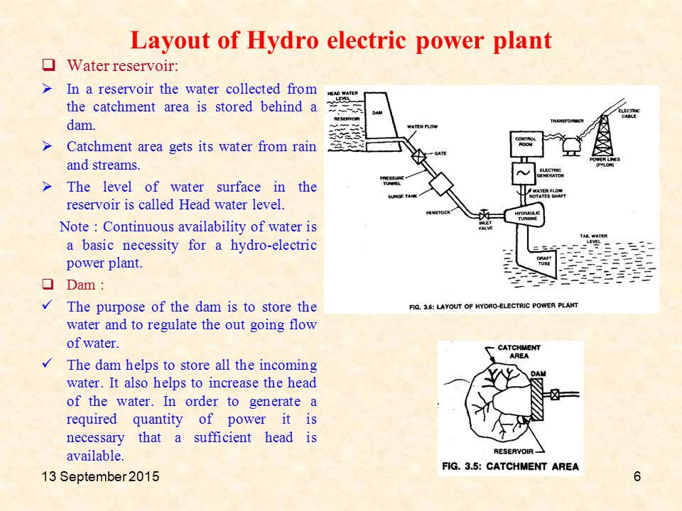 layout of hydro electric power plant