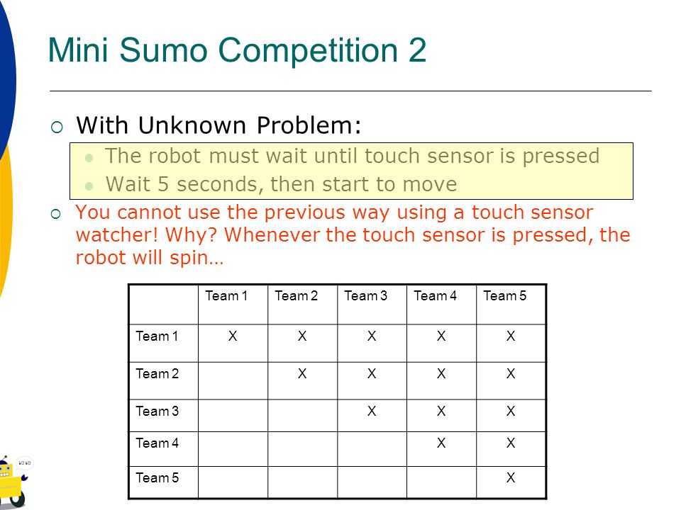Mini Sumo Competition 2 With Unknown Problem: