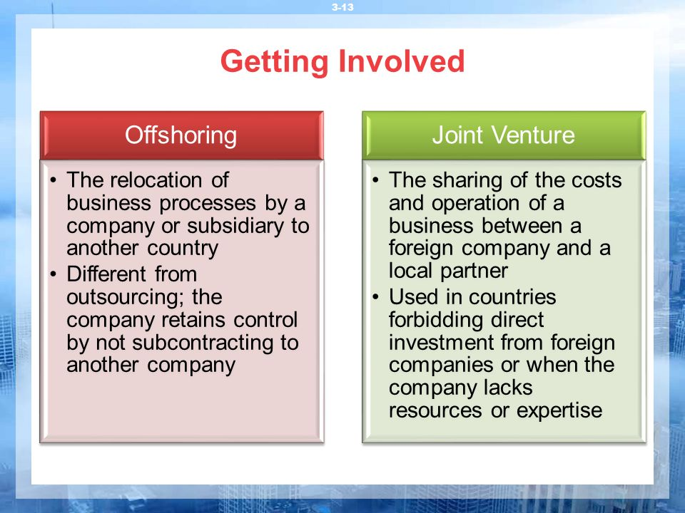 Getting Involved Offshoring Joint Venture