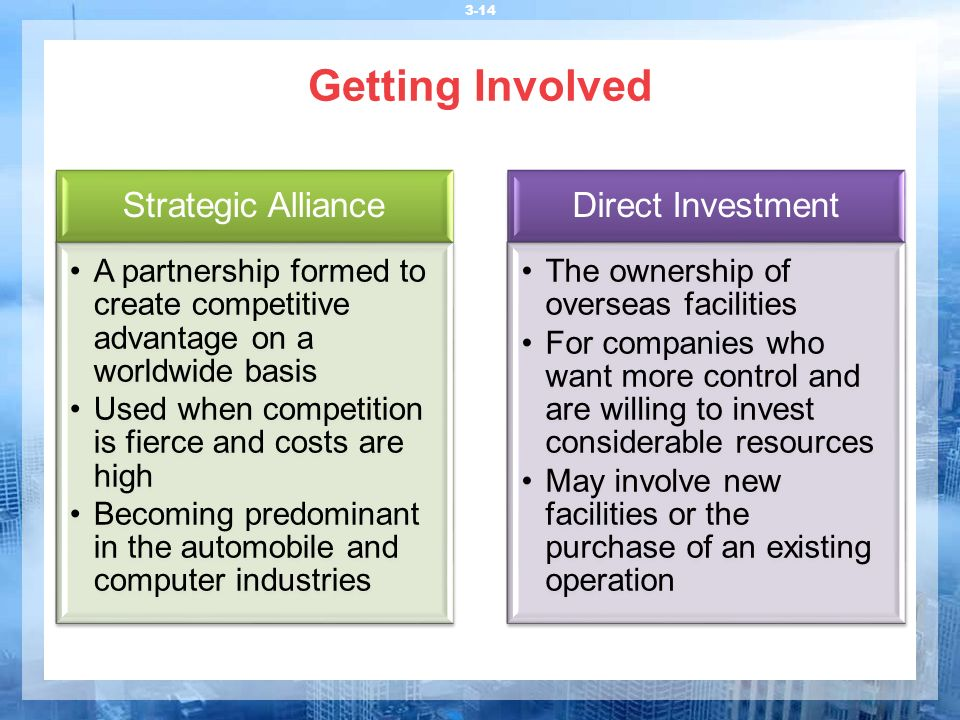 Getting Involved Strategic Alliance Direct Investment
