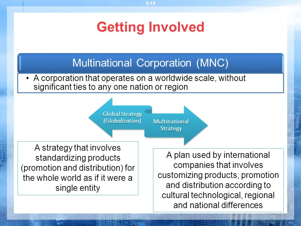 Getting Involved Multinational Corporation (MNC)