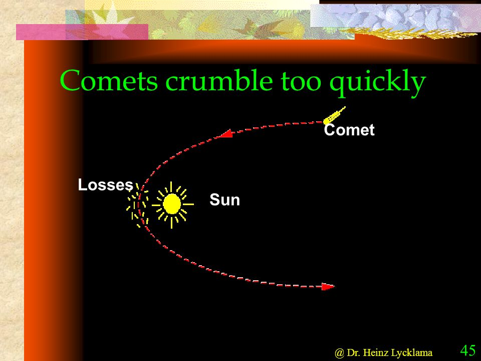 Comets crumble too quickly