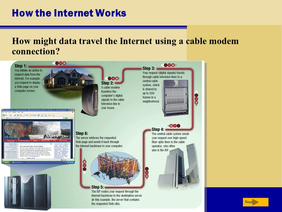 The Internet And World Wide Web Www Ppt Video Online Download