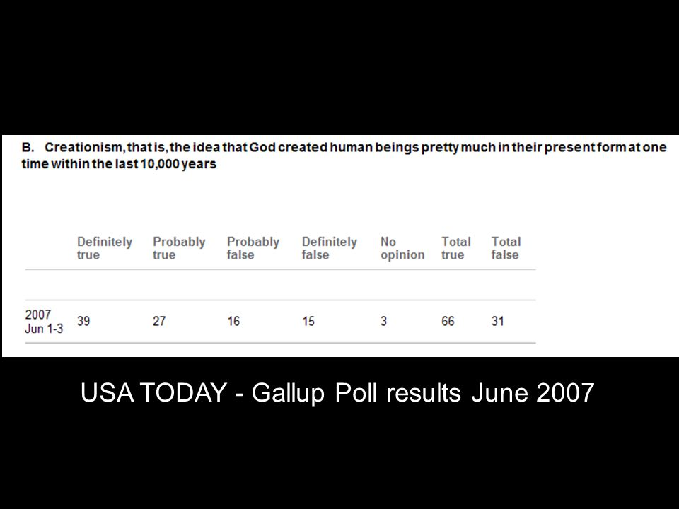 USA TODAY - Gallup Poll results June 2007