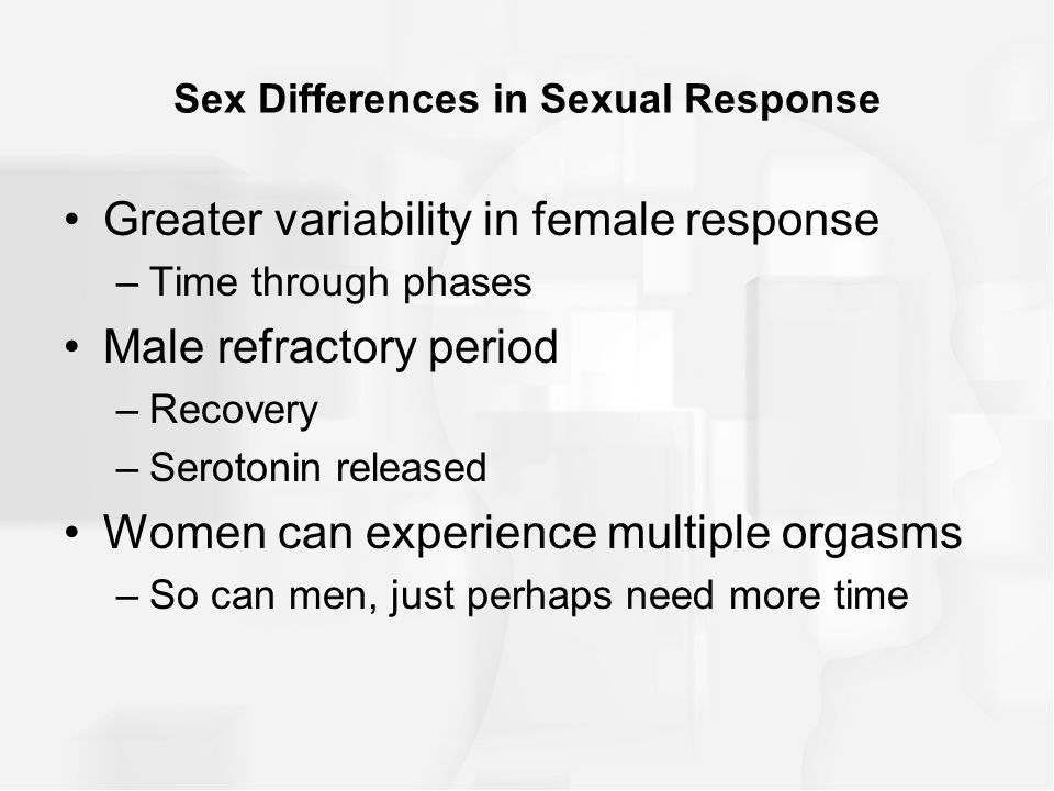 Diagnosing Sexual Dysfunction In Men And Women