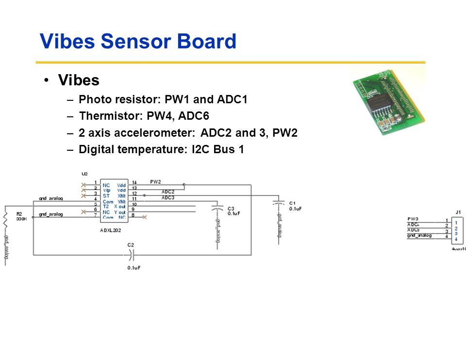 Vibes Sensor Board Vibes Photo resistor: PW1 and ADC1