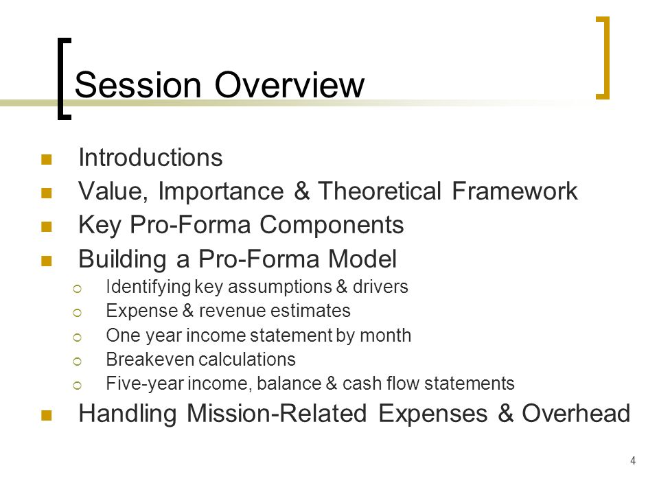 Session Overview Introductions