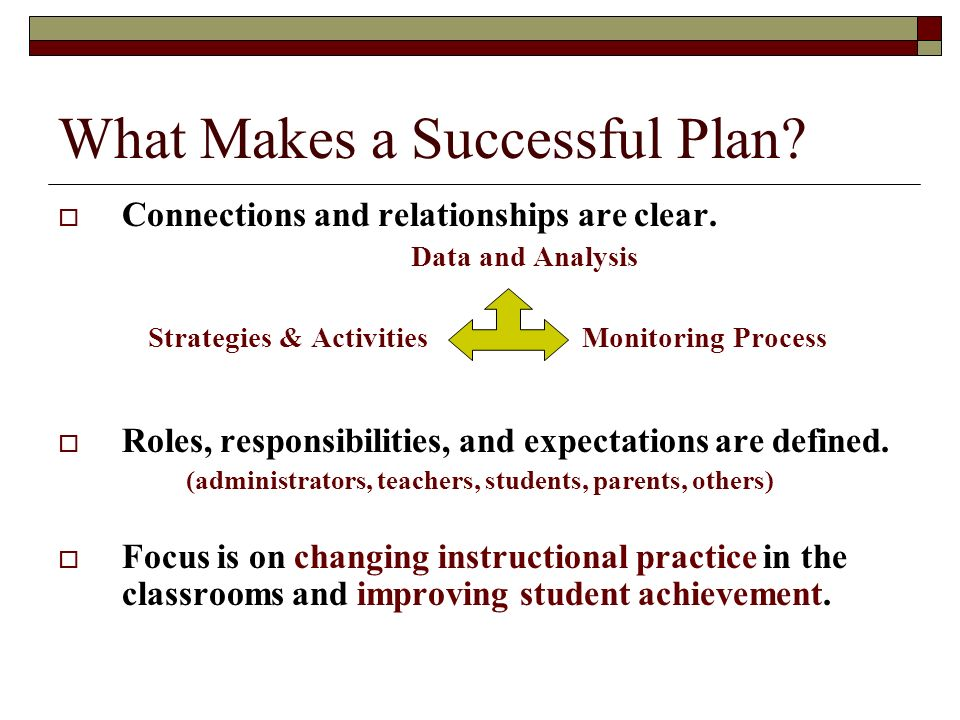 What Makes a Successful Plan