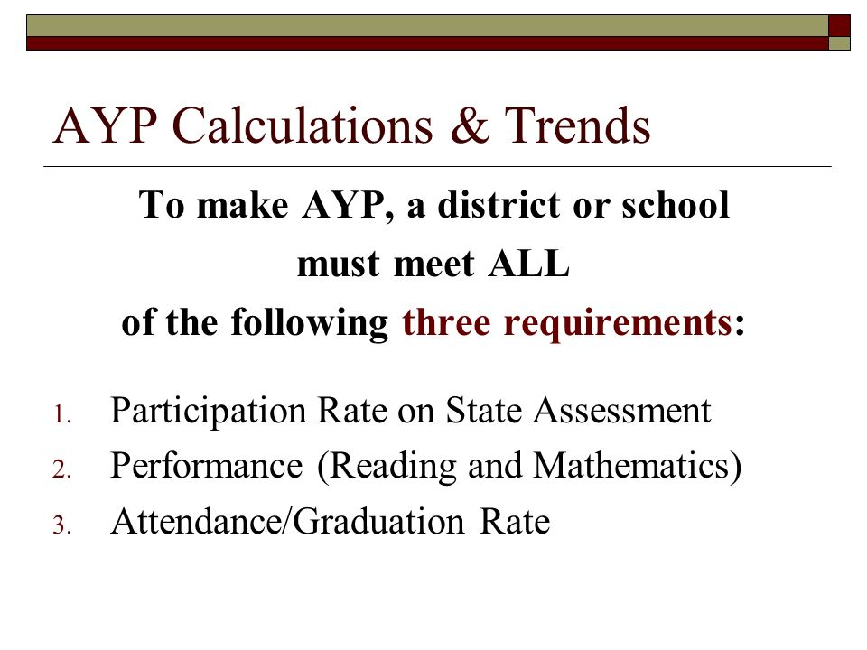 AYP Calculations & Trends