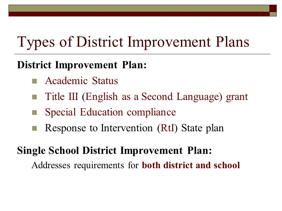 Types of District Improvement Plans