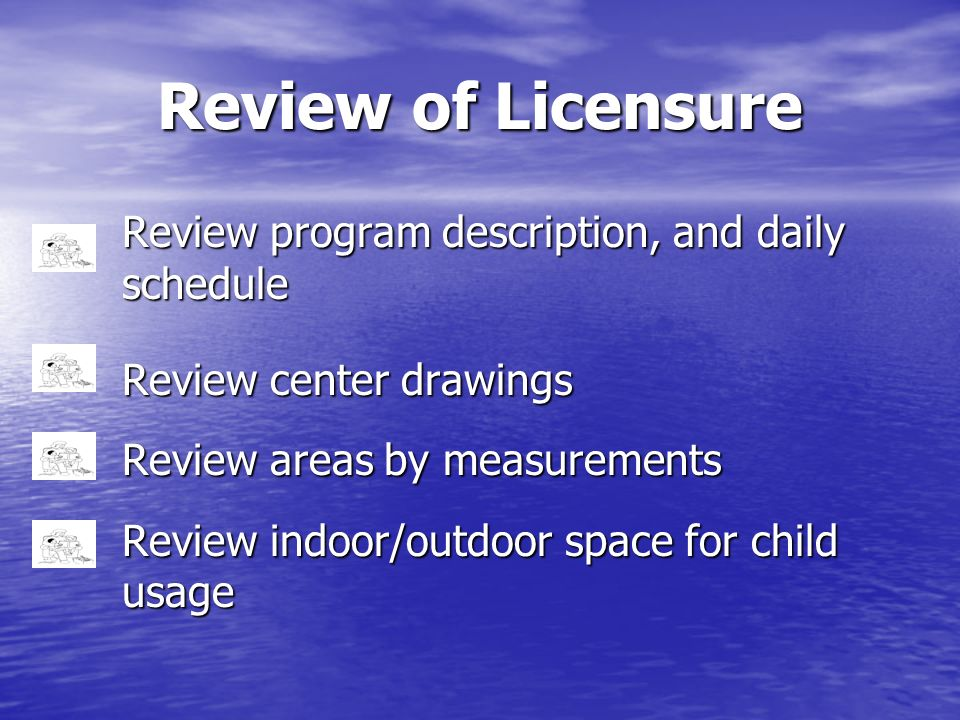 Review of Licensure Review program description, and daily schedule